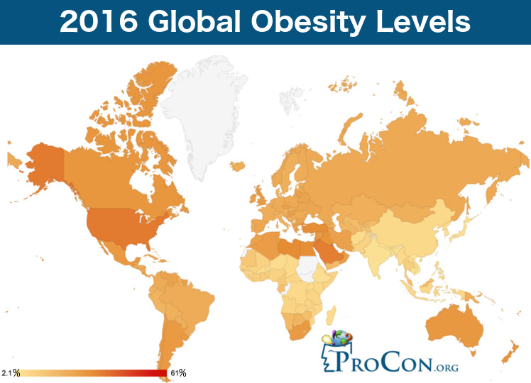 obesity.procon.org